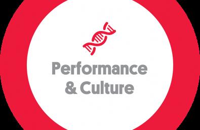 Performance circle